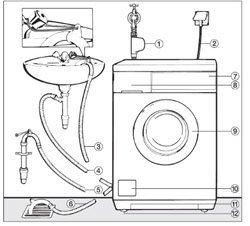 Установка стиральной машины. Орловские сантехники.